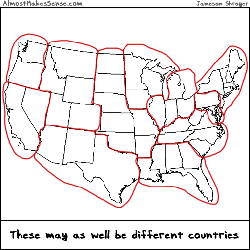 Us Countries