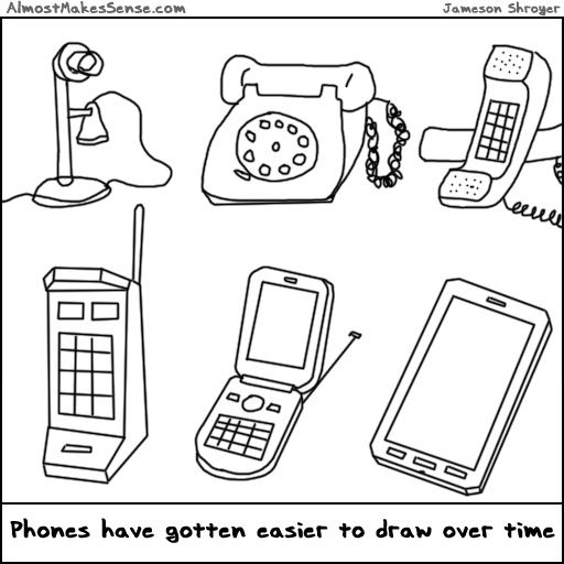Draw Phones