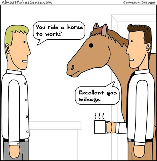 Horse Mileage