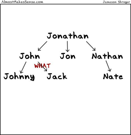 John Jack