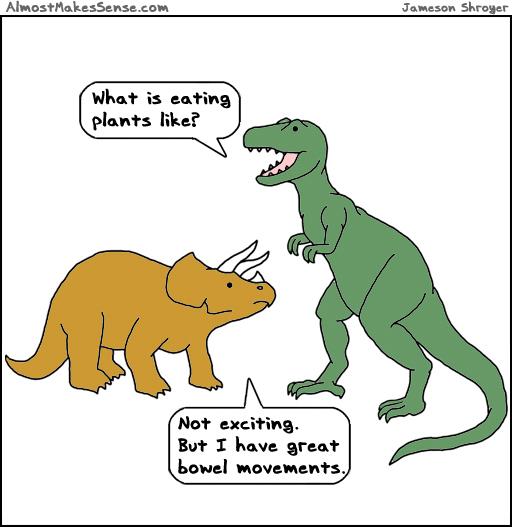 Dinosaurs Plants Like