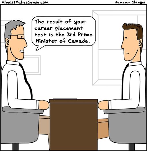 Career Prime Minister