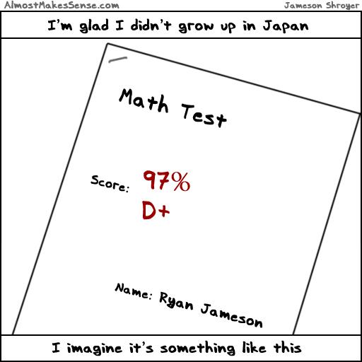Japan Math