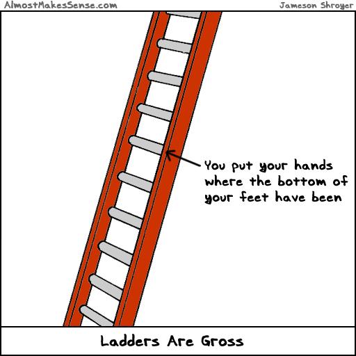 Ladders Gross