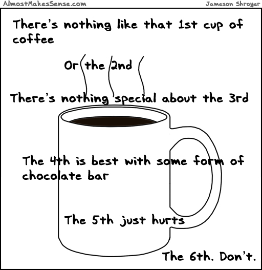 Coffee Number