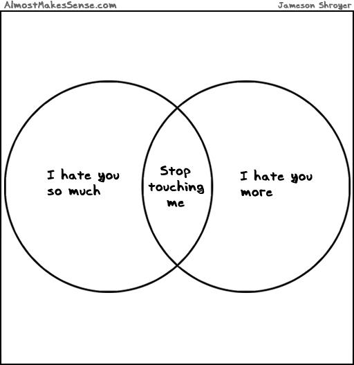 Venn Hate