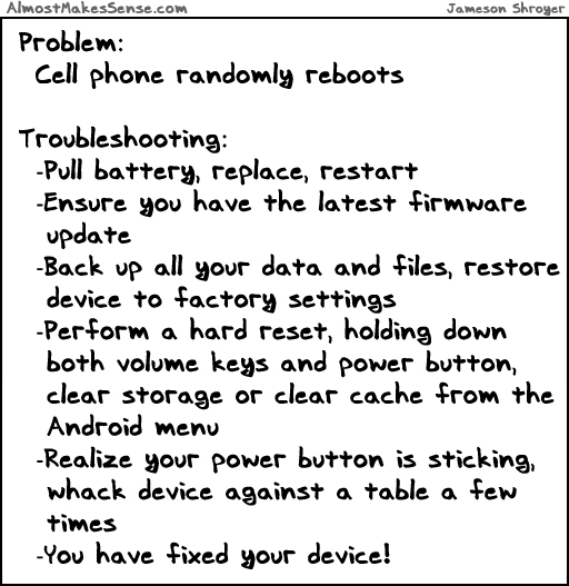 Fix Cell Phone