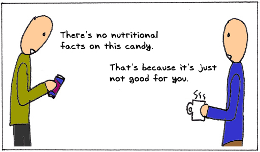 Candyfacts