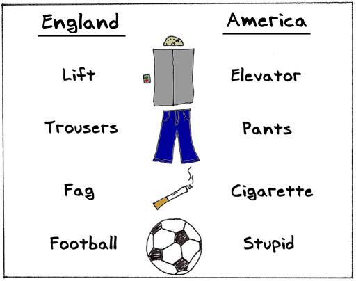 Englandus