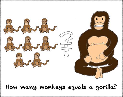 Monkeys Gorilla