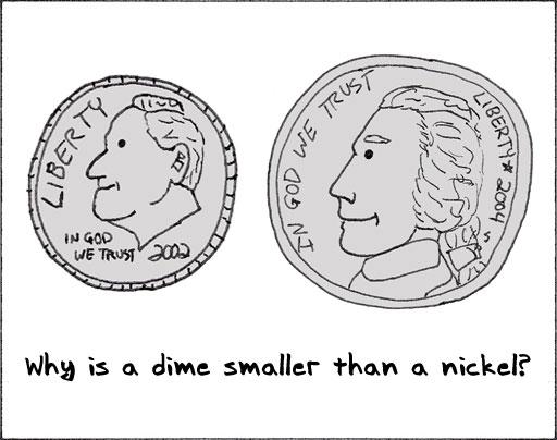Dime Nickel