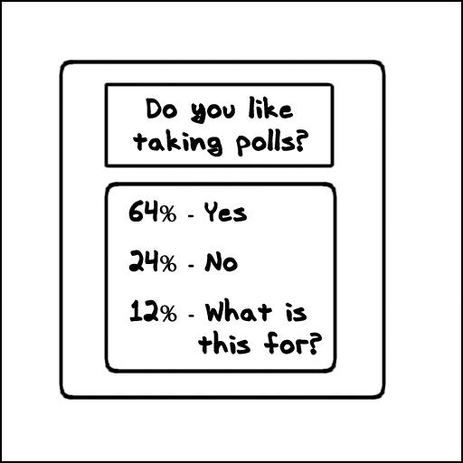 Like Polls