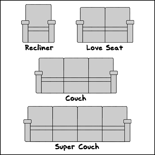 Couch Types couch types