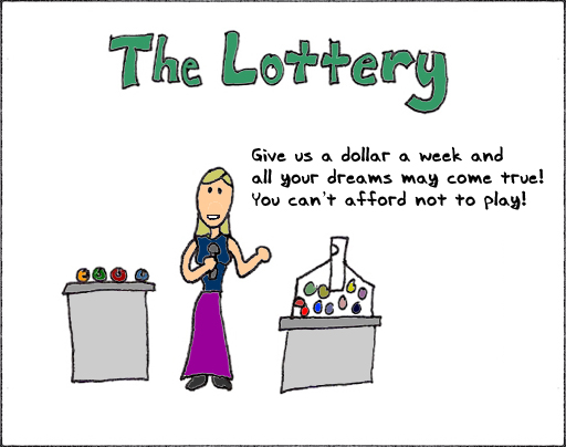 Afford Lottery
