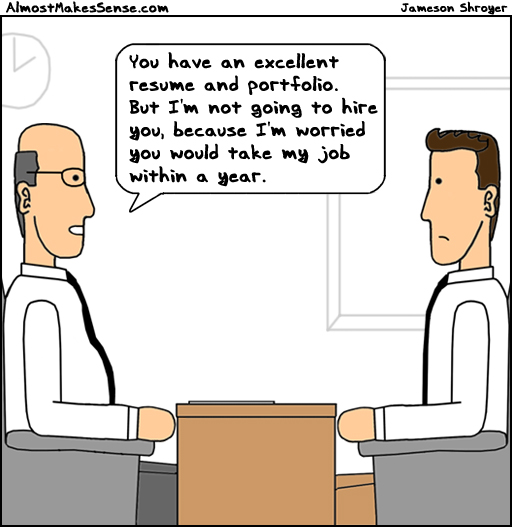 Hire Worried