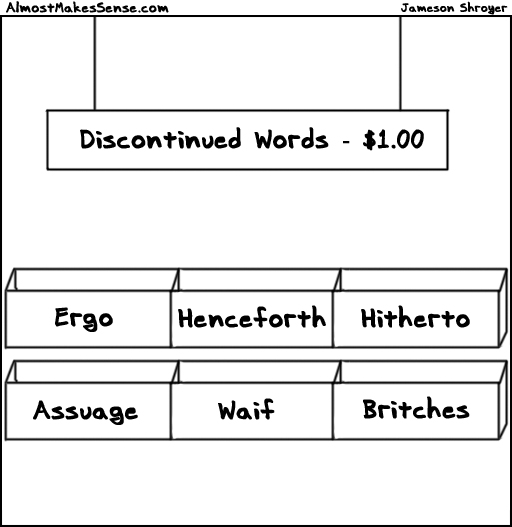 Discontinued Words