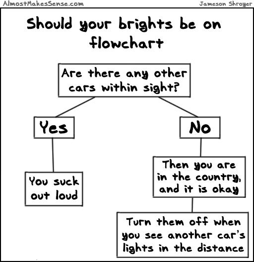 Cars Brights