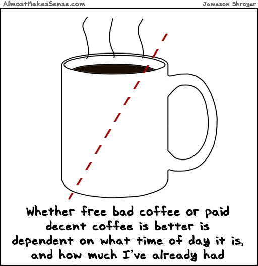 2015-01-05-good-or-bad-coffee