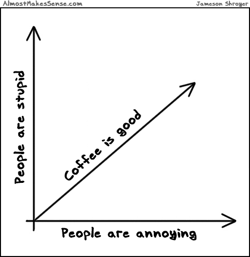 2015-07-01-coffee-people-graph