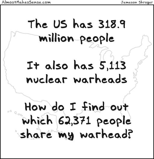 Share Warhead