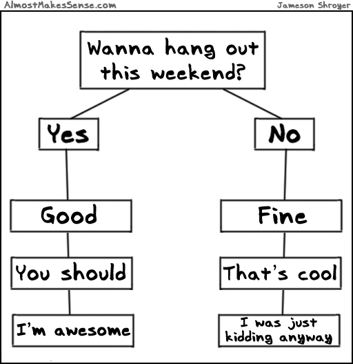 Hang Out Weekend