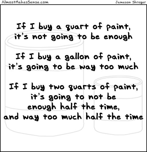 Paint Size