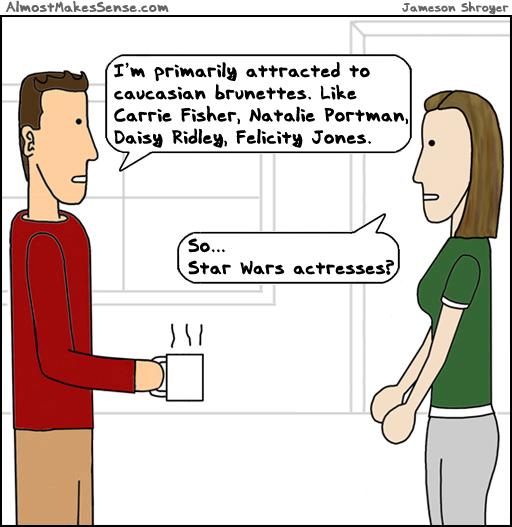 Star Wars Actresses