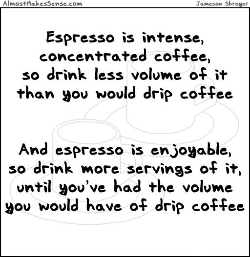 Espresso Volume